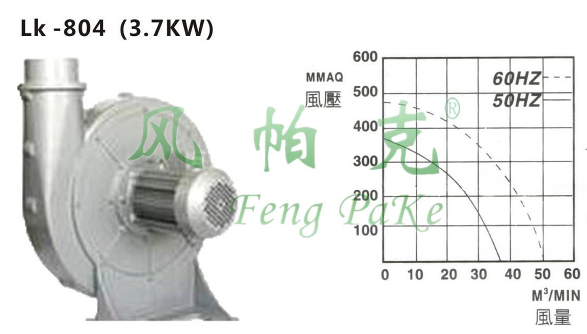 LK-804透浦式鼓风机